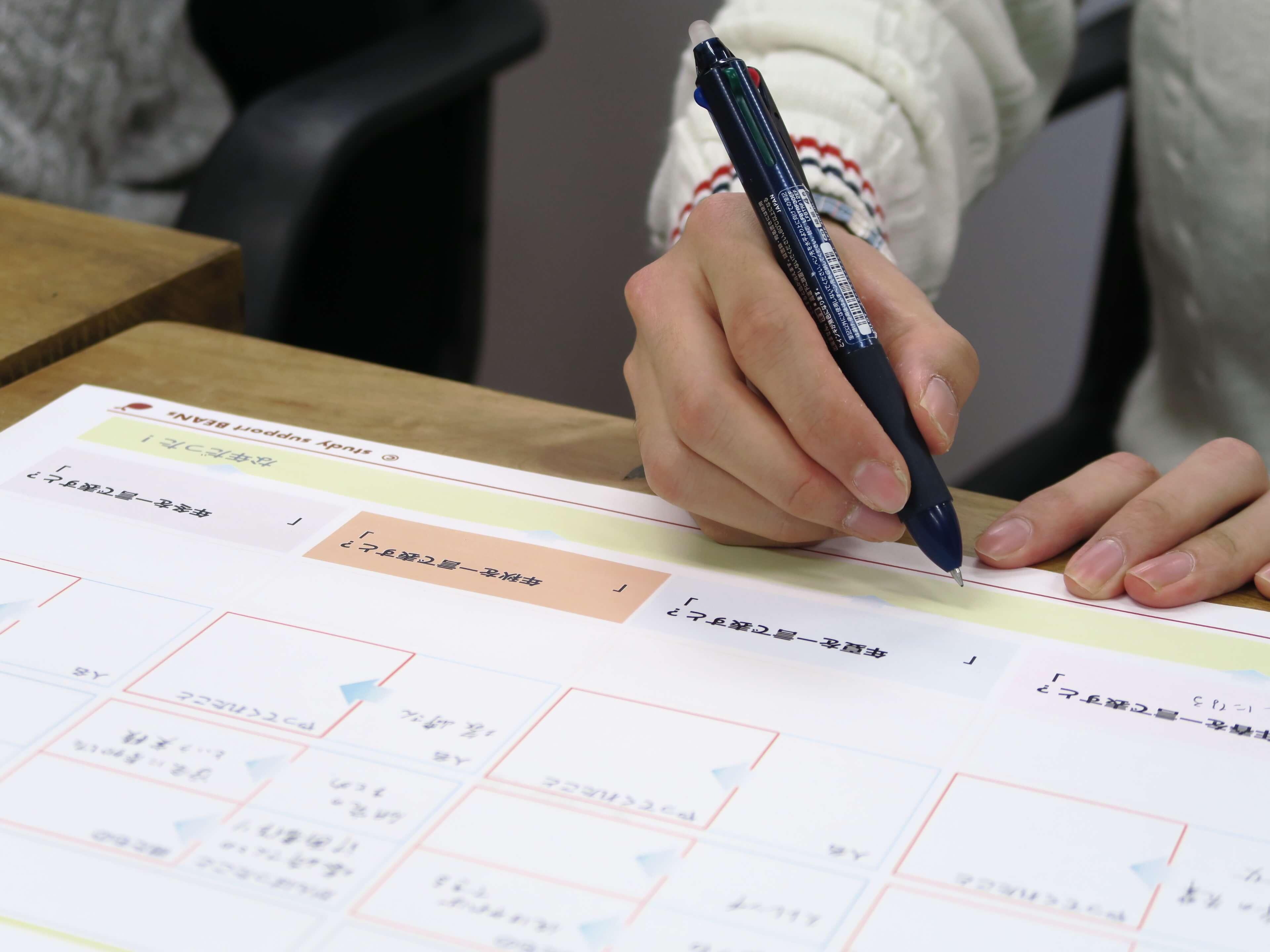 新宿区高田馬場 学習支援塾ビーンズ 一年の振り返り・計画ワーク