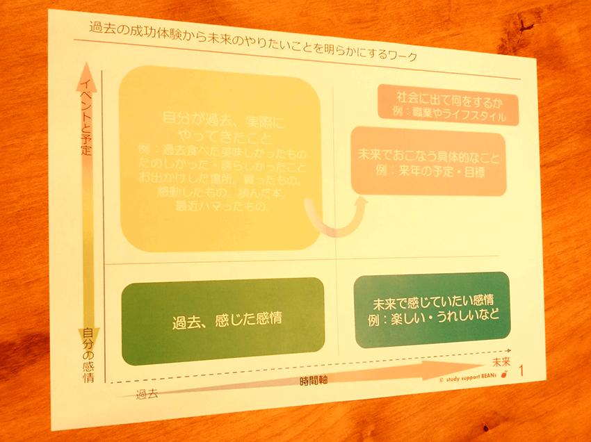 sc11-4
