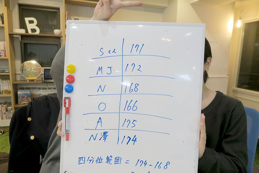 四分位数のお勉強。ビーンズ講師の身長数値をもとに『データの分析』を楽しく学びました!